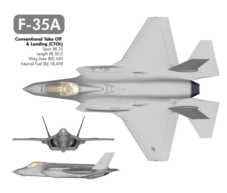 F-35A CTOL 3 View Picture Schematic