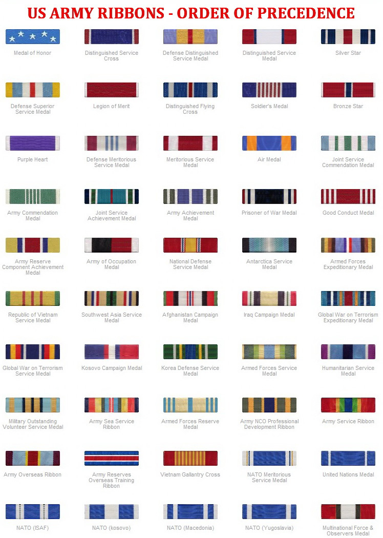 gallery usmc military ribbons