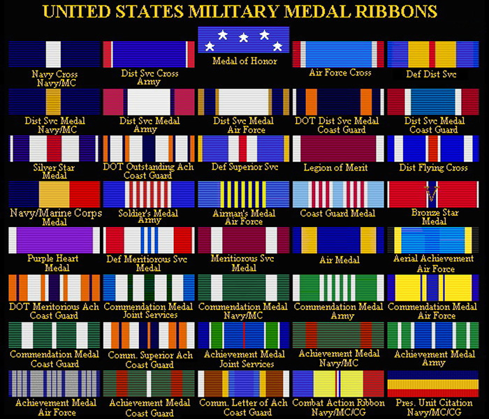 united states military ribbons