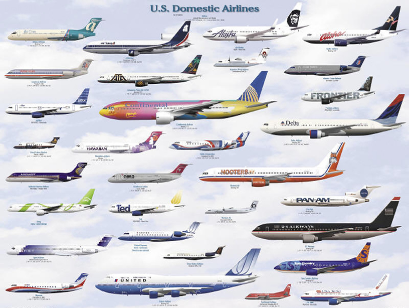 USA DOMESTIC AIRLINES CHART