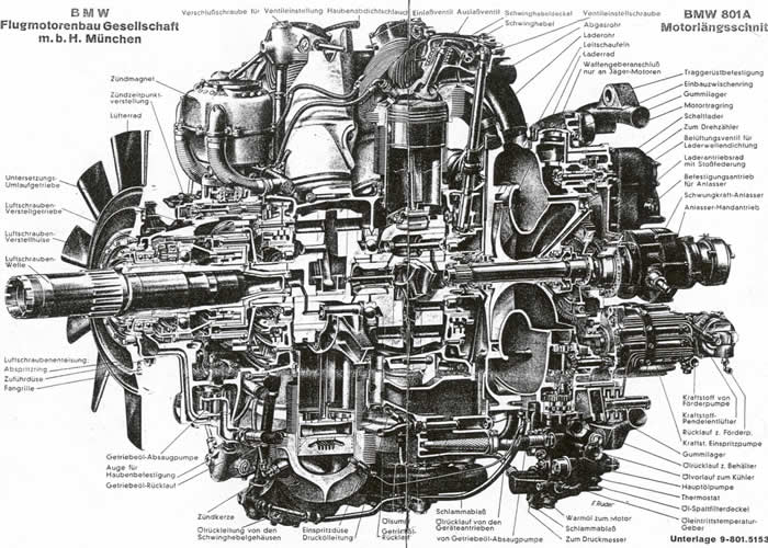 bmw air cooled rotary aircraft engine