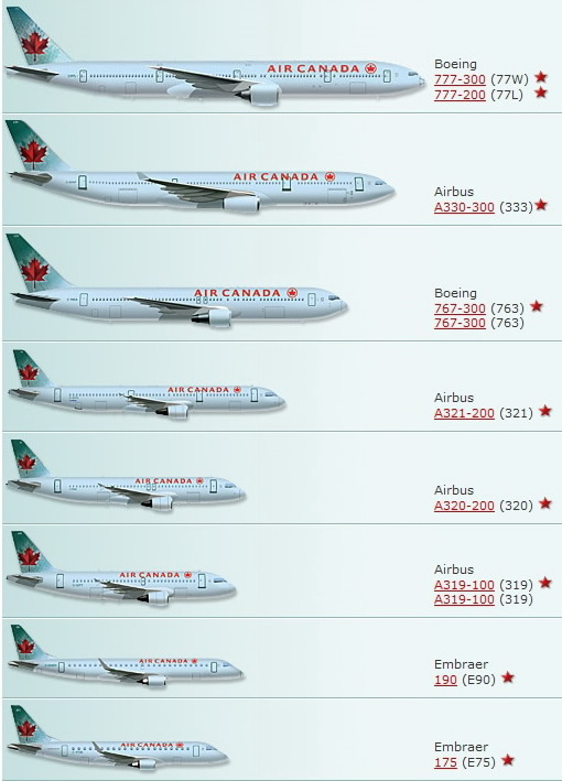 air canada's aircraft current fleet list
