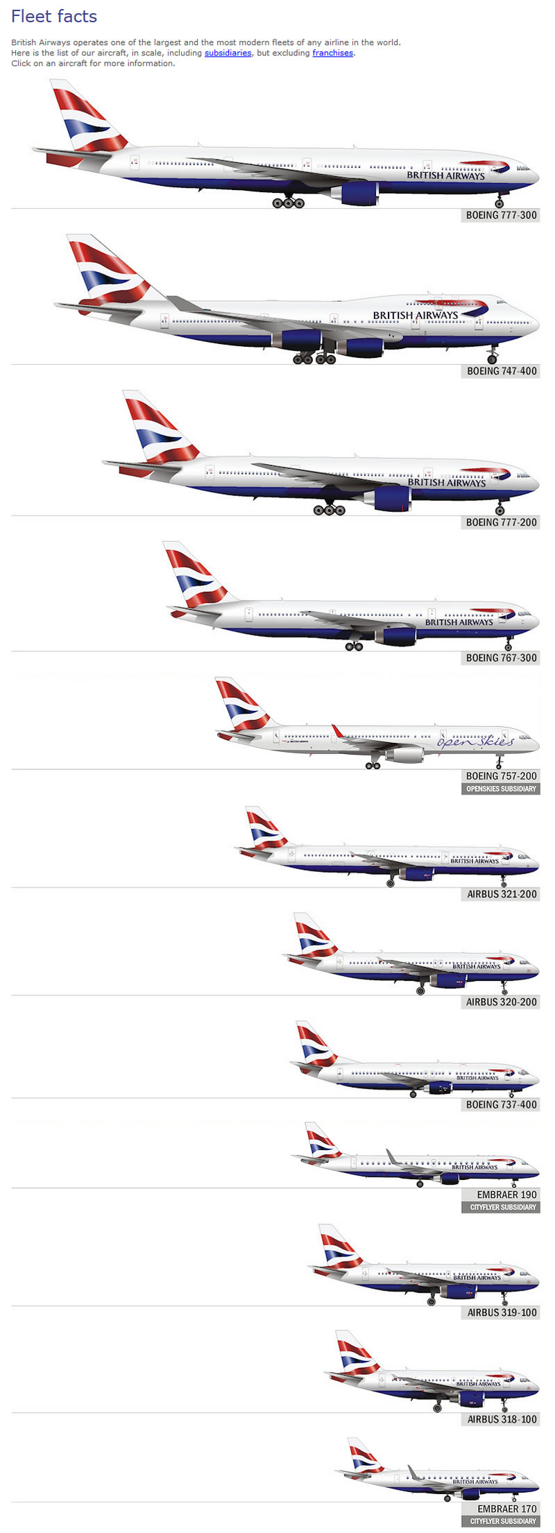 planes on google maps with American Airlines Fleet on Los 10 Principios Del Nuevo Marketing De Philip Kotler also 207493157 in addition Nuevo Google Maps Hace Rutas Varios Destinos further Maps Of The Crash Of Malaysian Airlines Flight Mh17 further I Believe We Live On A Flat Earth Because.