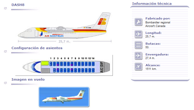 AIR NOSTRUM AIRLINES DASH8 AIRCRAFT SEATING CHART