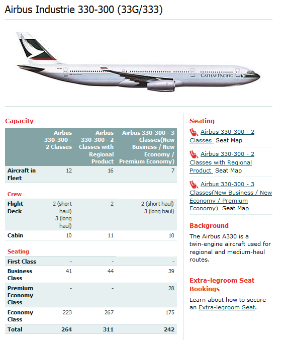 CATHAY PACIFIC AIRLINES AIRBUS A330-300 AIRCRAFT SEATING CHART