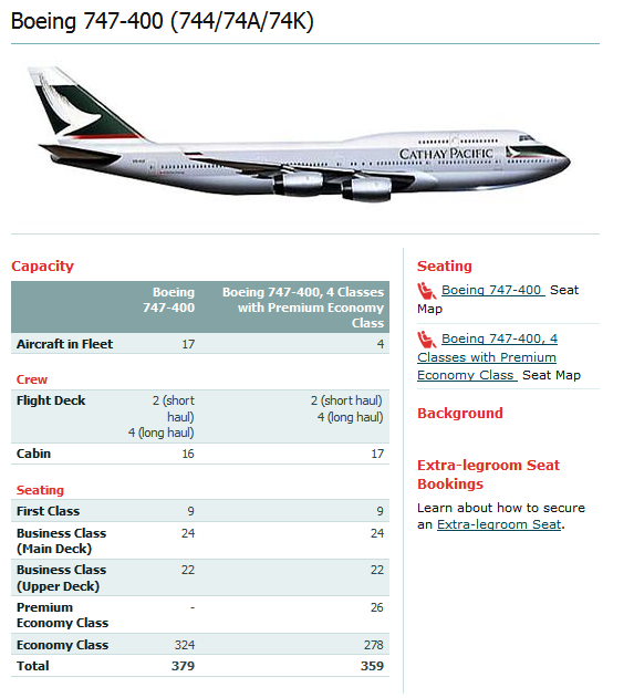 CATHAY PACIFIC AIRLINES BOEING 747-400 AIRCRAFT SEATING CHART