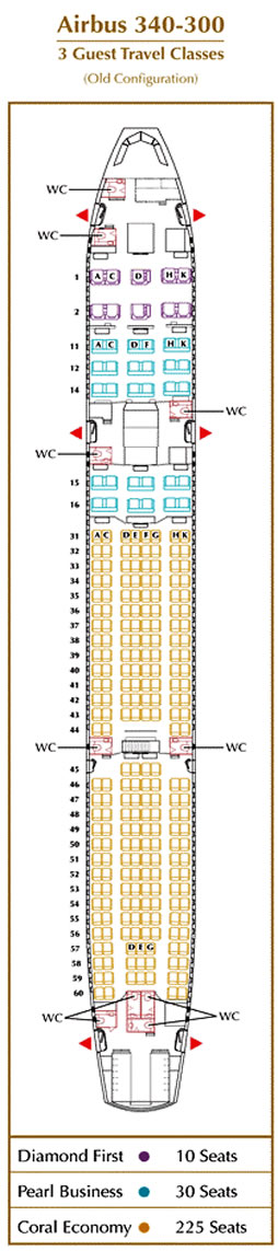 ETIHAD AIRWAYS AIRLINES AIRBUS A340-300 AIRCRAFT SEATING CHART
