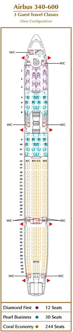 ETIHAD AIRWAYS AIRLINES AIRBUS A340-600 AIRCRAFT SEATING CHART