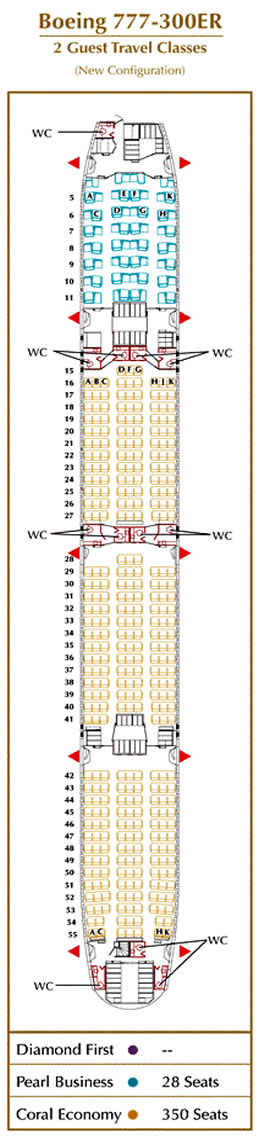 ETIHAD AIRWAYS AIRLINES BOEING 777-300ER AIRCRAFT SEATING CHART