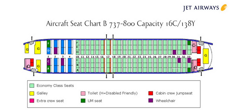 JET AIRWAYS AIRLINES BOEING 737-800 AIRCRAFT SEATING CHART