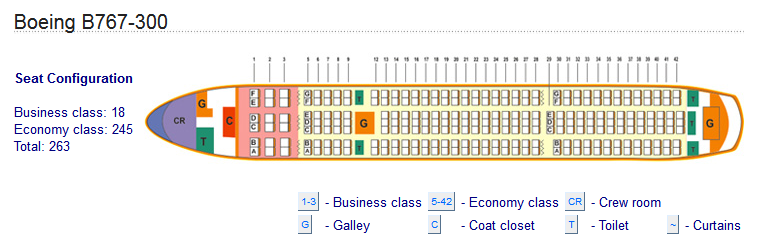 MIAT MONGOLIAN AIRLINES BOEING 767-300 AIRCRAFT SEATING CHART