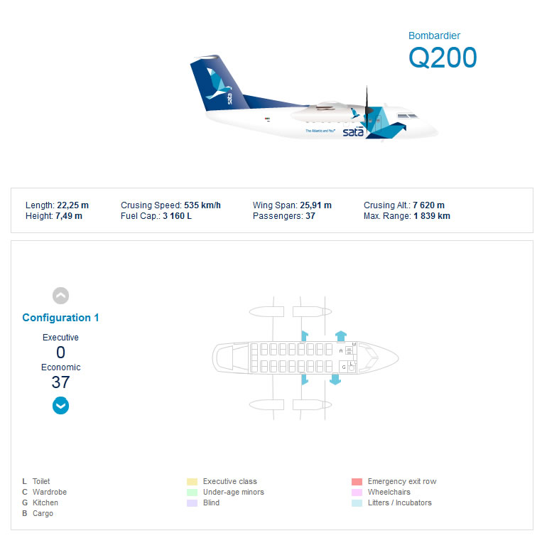 SATA AIRLINES BOMBARDIER Q200 AIRCRAFT SEATING CHART