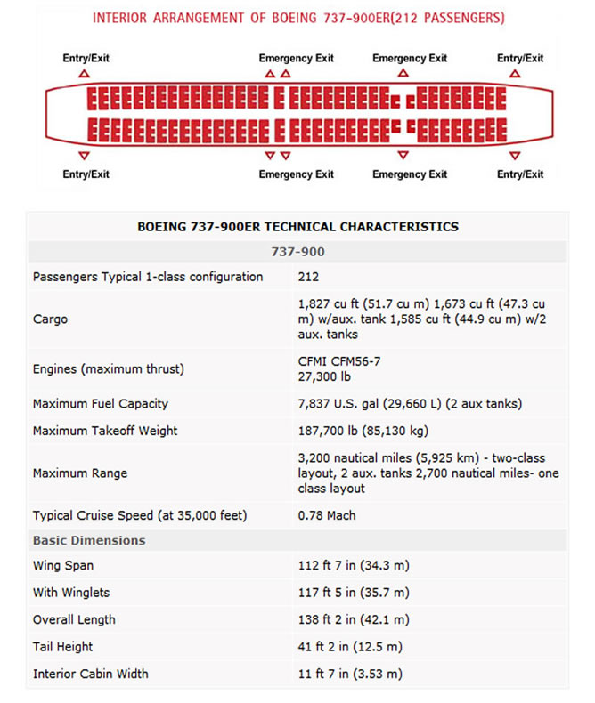 SPICEJET AIRLINES BOEING 737-900 AIRCRAFT SEATING CHART
