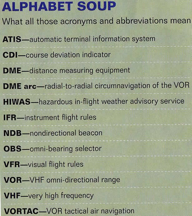aviation acronyms and abbreviations chart graph