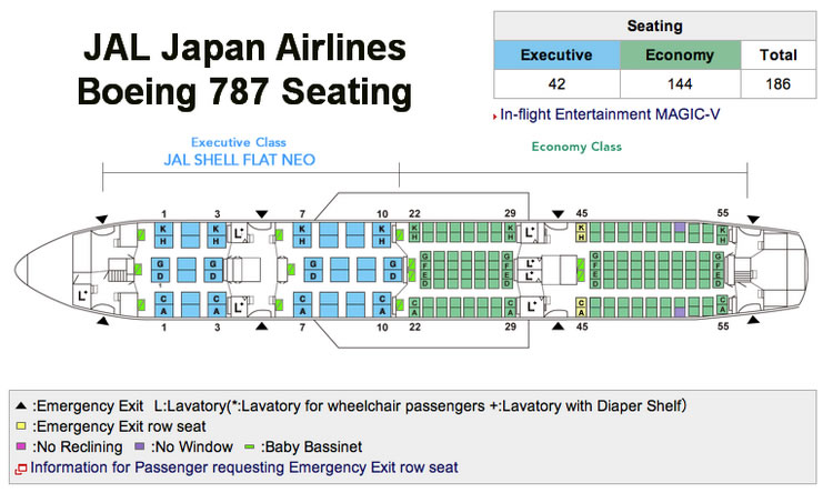 JAL Japan Airlines Boeing 787 Seating Chart Map Layout