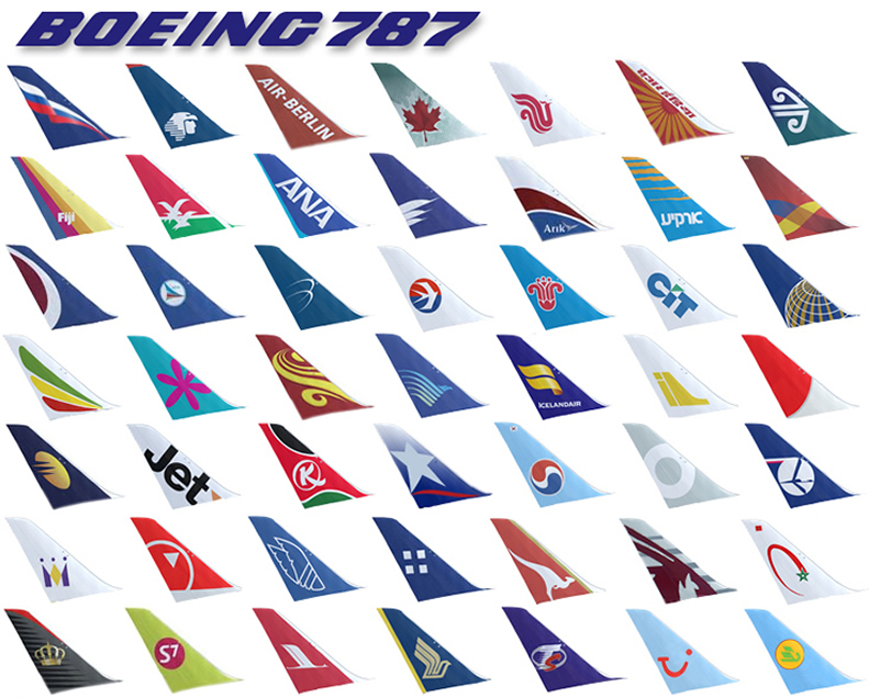 Airlines that have ordered the boeing 787 airliner