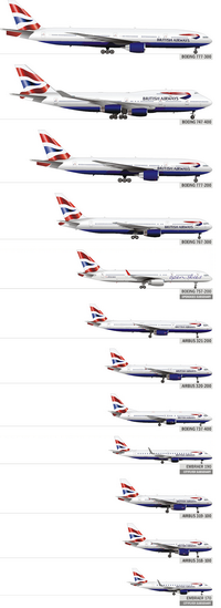 British Airways Airline Seating Maps
